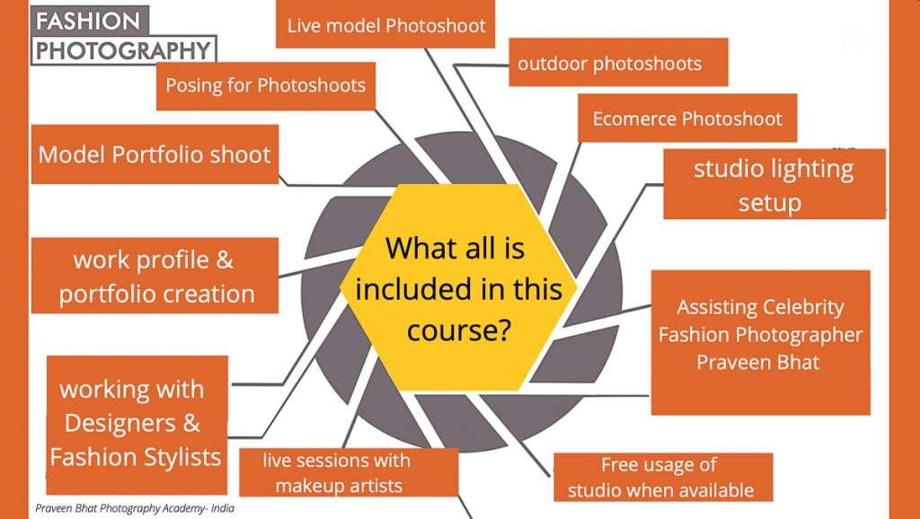 best photography course fees